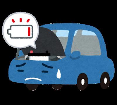 BMW MINI Cooper R50 のバッテリー交換方法
